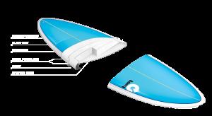 Torq Surfboard Technologie