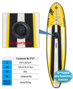 Windsurf Option für das Naish Crossover iSUP