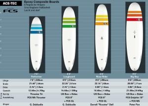 Bic ACE-TEC Board Range