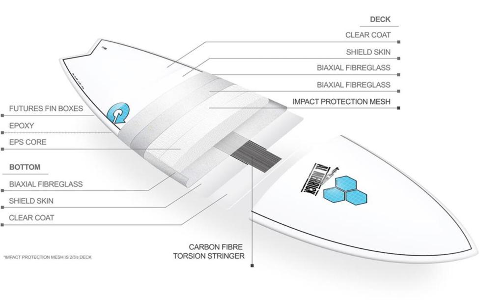 Channel Islands Surfboards: X-Lite Bauweise