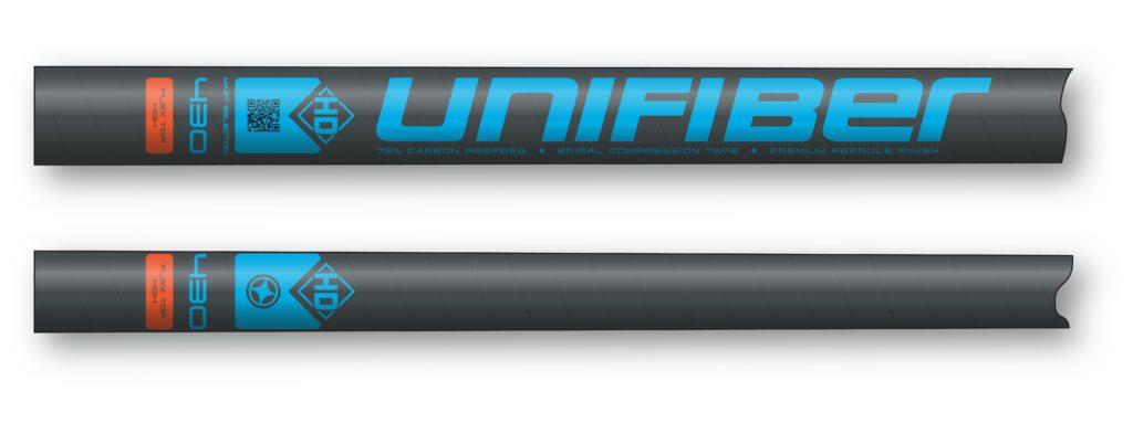 Unifiber HD Mast